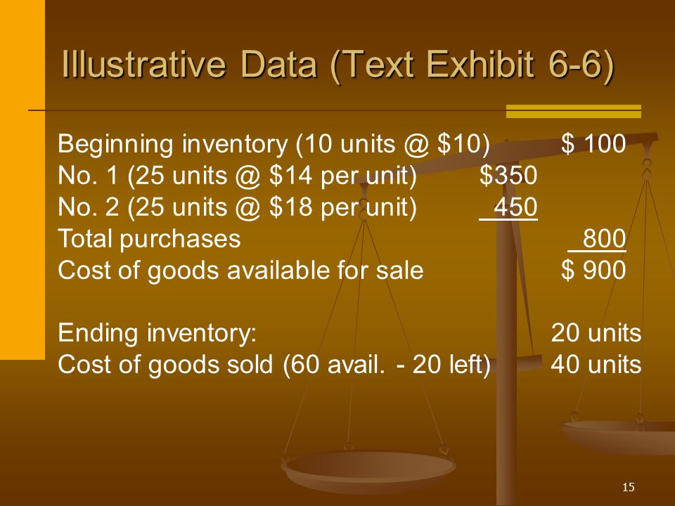 Illustrative Data (Text Exhibit 6-6)