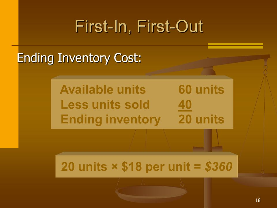 First-In, First-Out Ending Inventory Cost: Available units 60 units