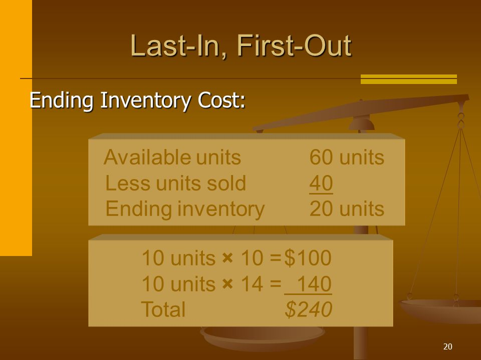 Last-In, First-Out Ending Inventory Cost: Available units 60 units