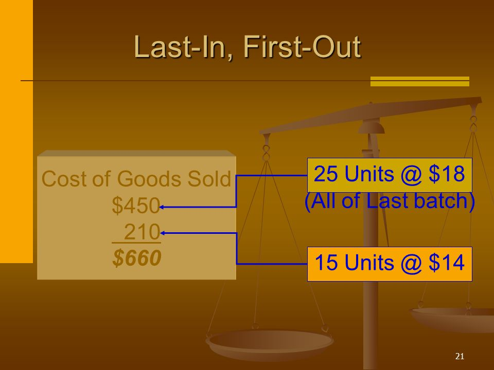 Last-In, First-Out 25 Units @ $18 Cost of Goods Sold