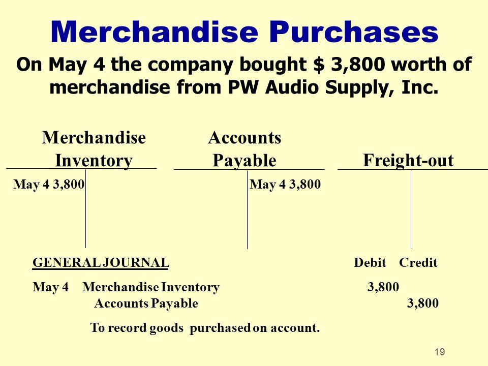 Merchandise Inventory