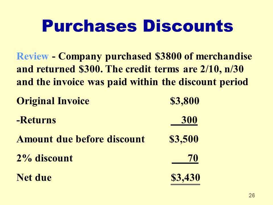 Purchases Discounts