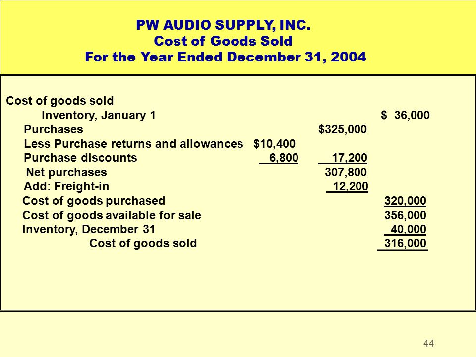 PW AUDIO SUPPLY, INC. Cost of Goods Sold For the Year Ended December 31, 2004