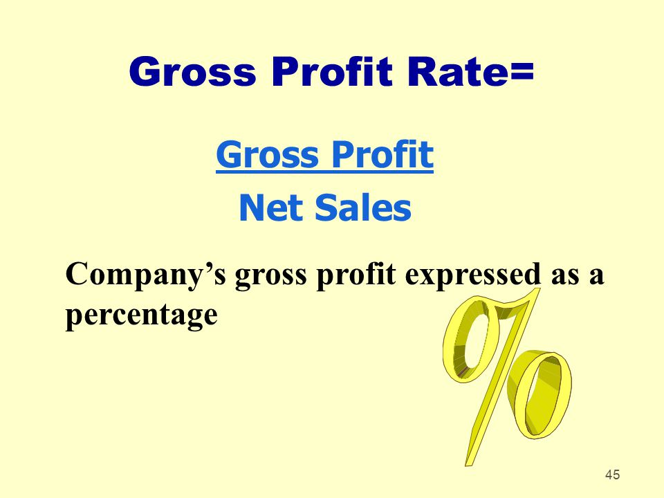 Gross Profit Rate= Gross Profit Net Sales