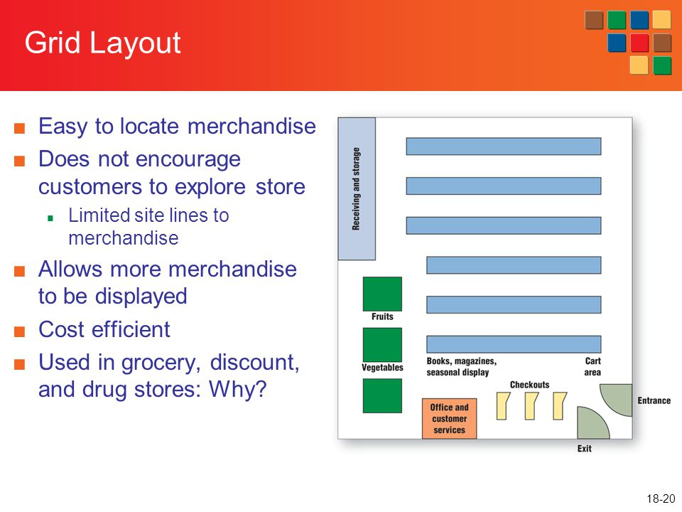 Grid Layout Easy to locate merchandise