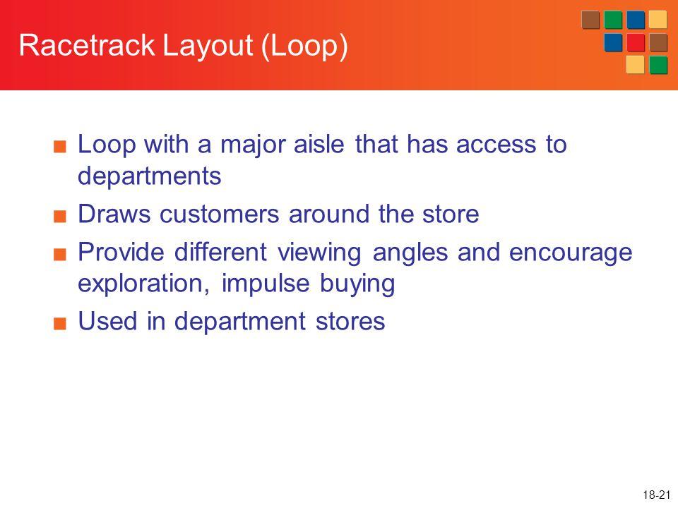 Racetrack Layout (Loop)