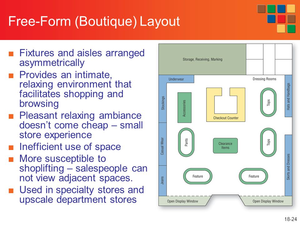 Free-Form (Boutique) Layout