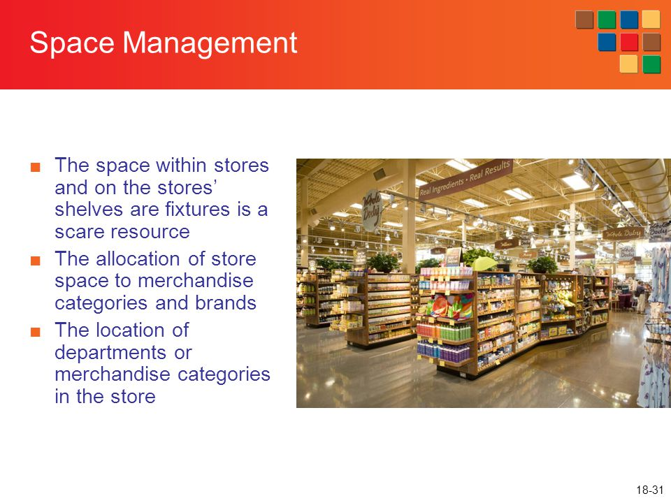 Space Management The space within stores and on the stores' shelves are fixtures is a scare resource.