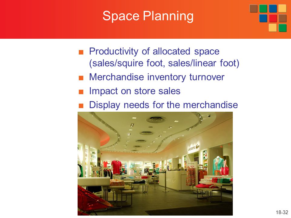 Space Planning Productivity of allocated space (sales/squire foot, sales/linear foot) Merchandise inventory turnover.