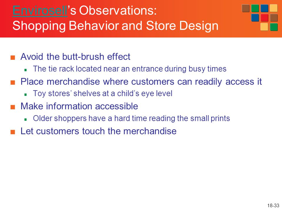Envirosell's Observations: Shopping Behavior and Store Design
