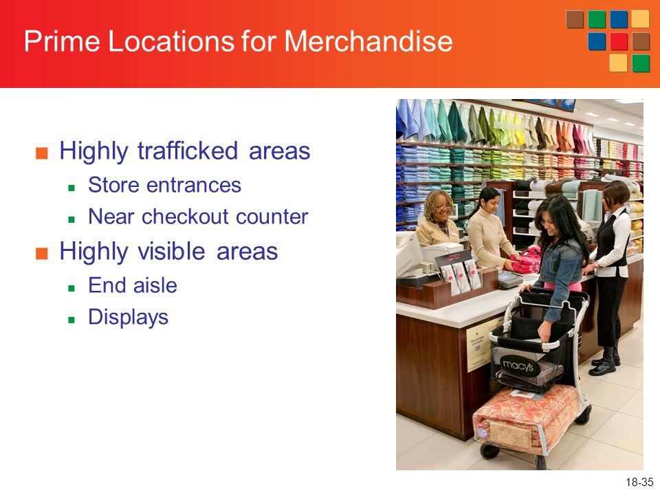 Prime Locations for Merchandise