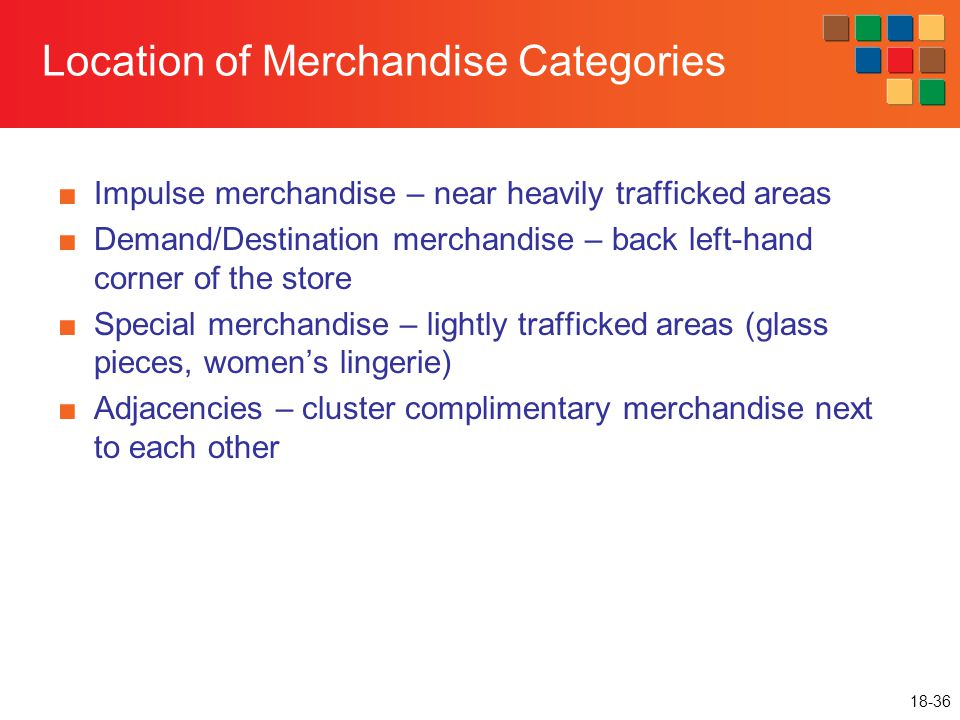 Location of Merchandise Categories