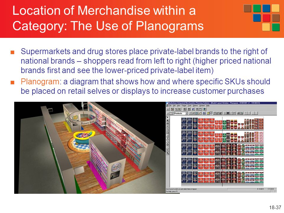 Location of Merchandise within a Category: The Use of Planograms
