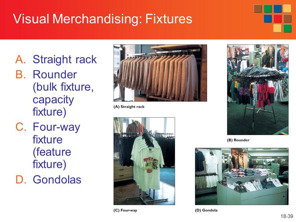 Visual Merchandising: Fixtures