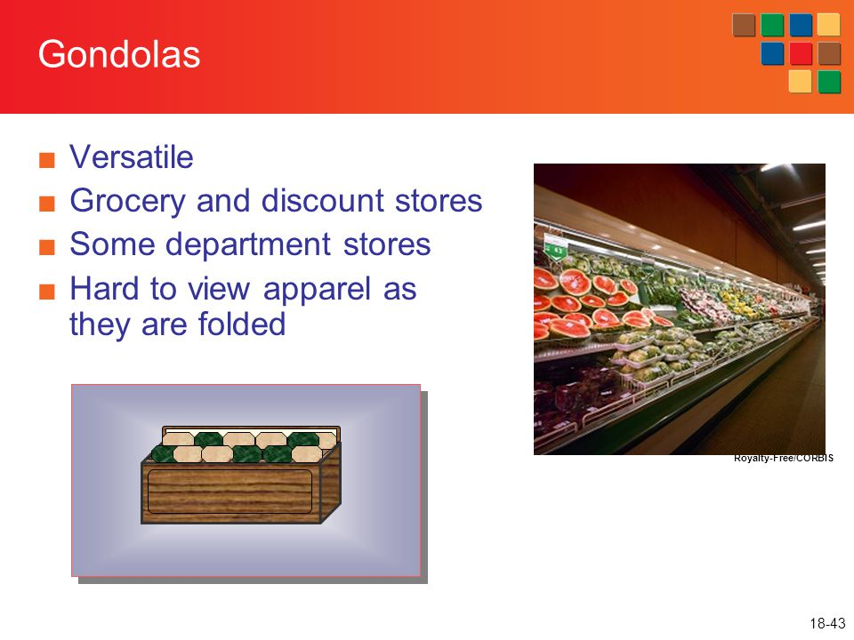 Gondolas Versatile Grocery and discount stores Some department stores