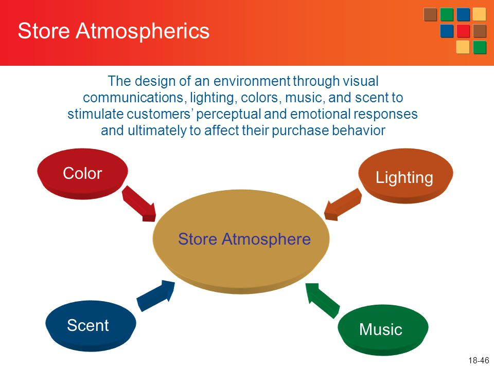 Store Atmospherics Color Lighting Store Atmosphere Scent Music