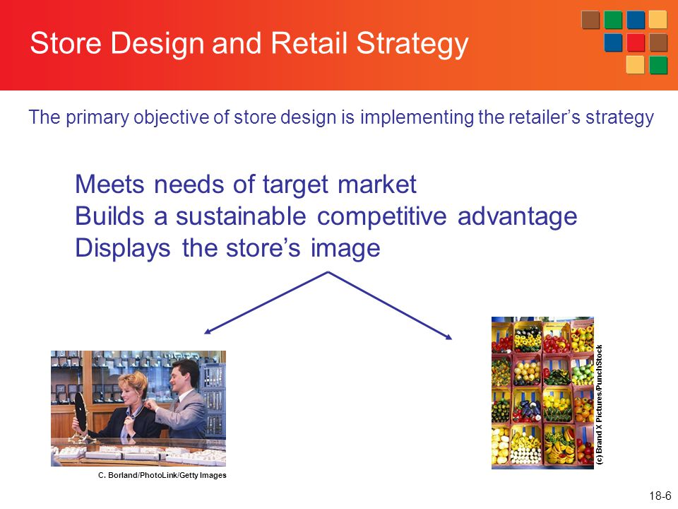 Store Design and Retail Strategy