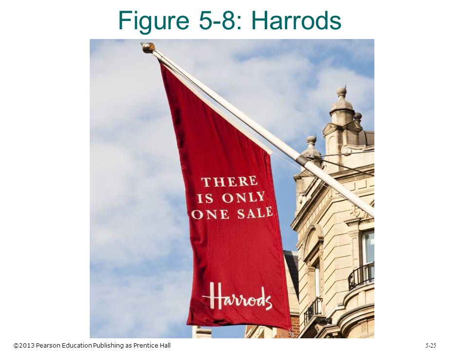 Figure 5-8: Harrods