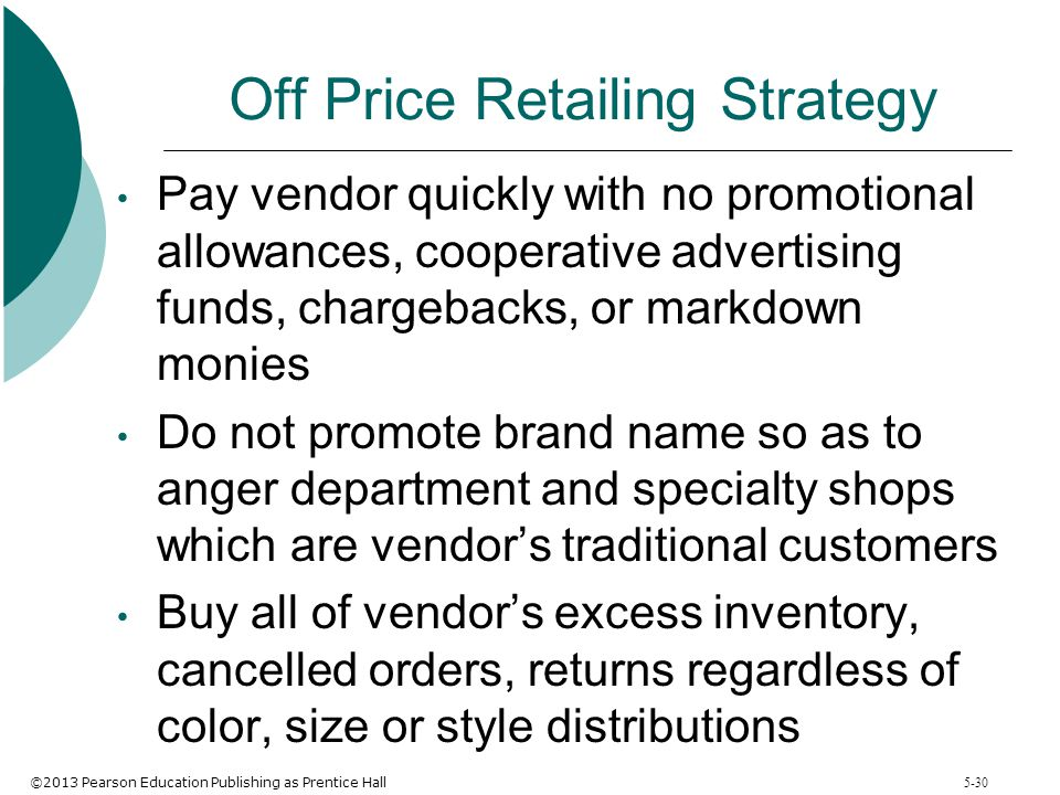 store based promotion mix