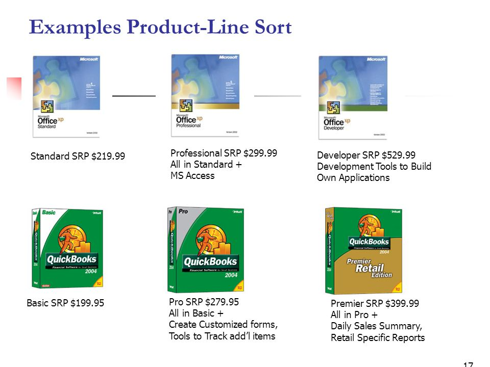 Examples Product-Line Sort