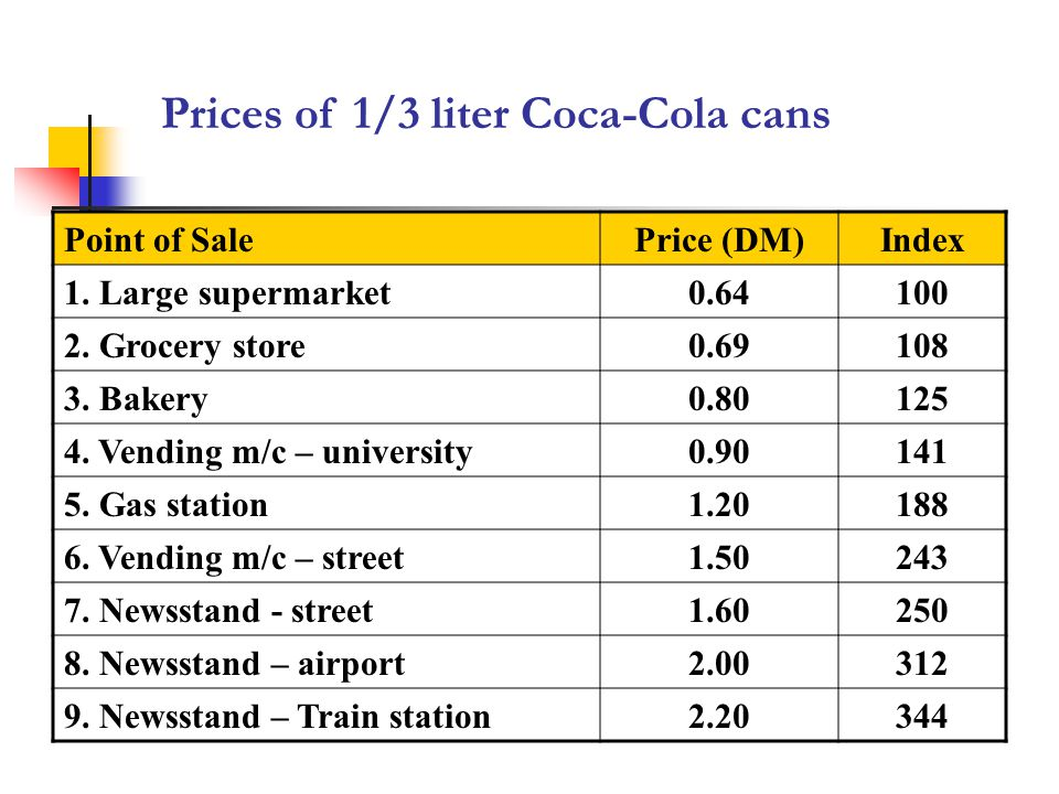 Prices of 1/3 liter Coca-Cola cans