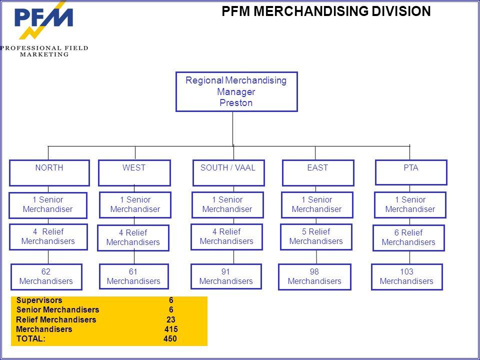 PFM MERCHANDISING DIVISION