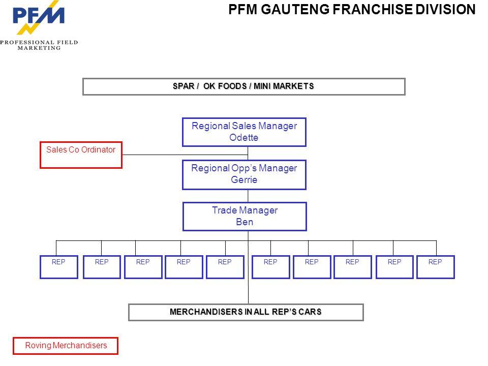 PFM GAUTENG FRANCHISE DIVISION
