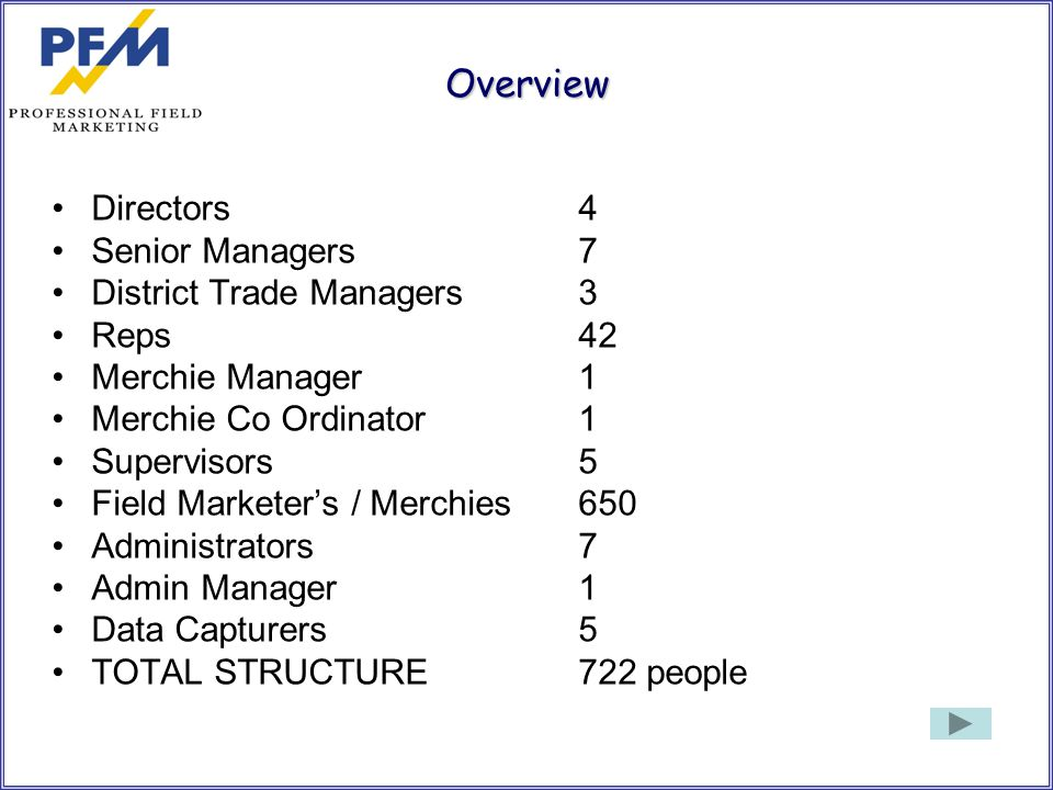 Overview Directors 4 Senior Managers 7 District Trade Managers 3