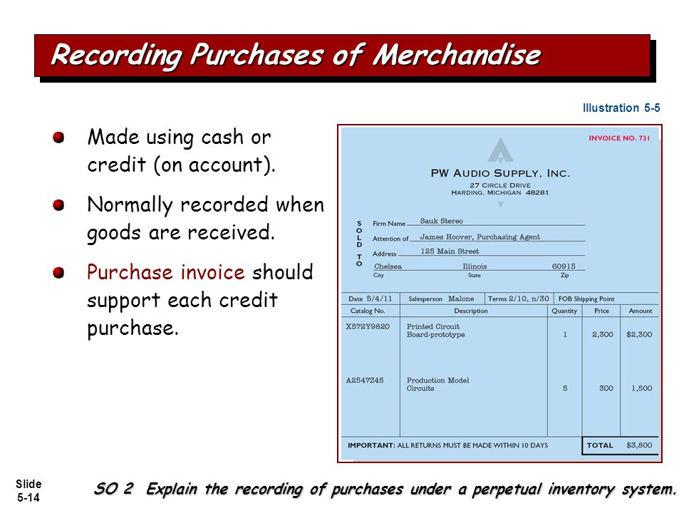 Recording Purchases of Merchandise