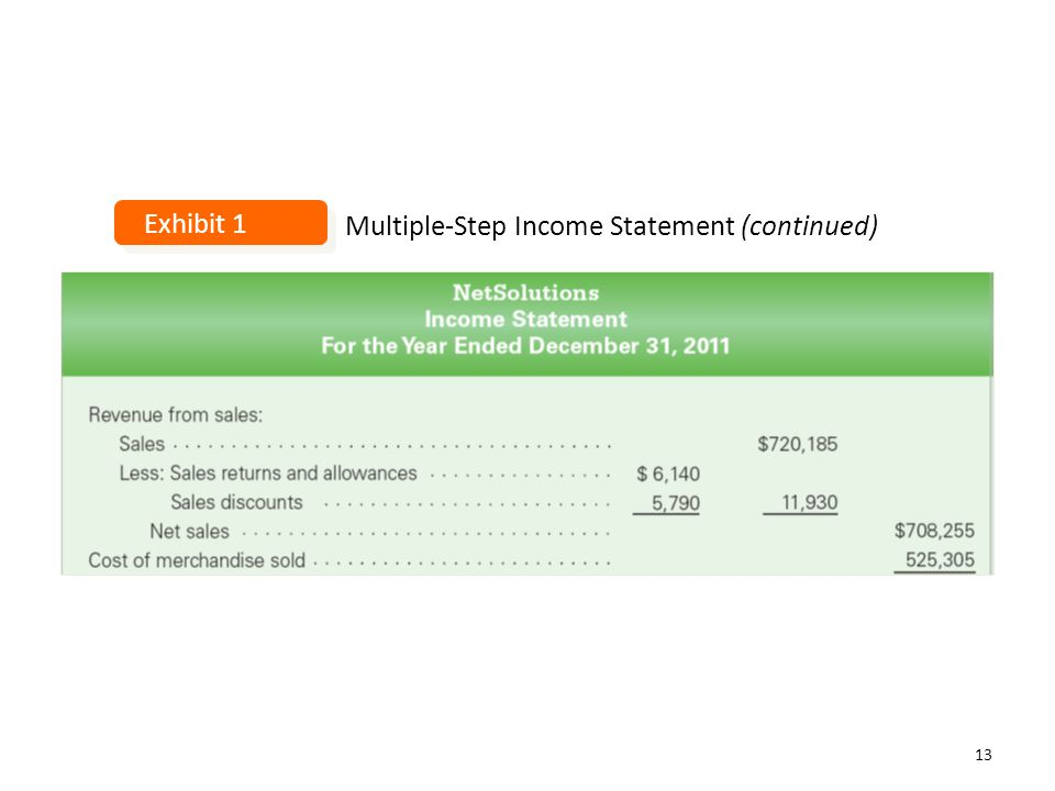 Exhibit 1 Multiple-Step Income Statement (continued)