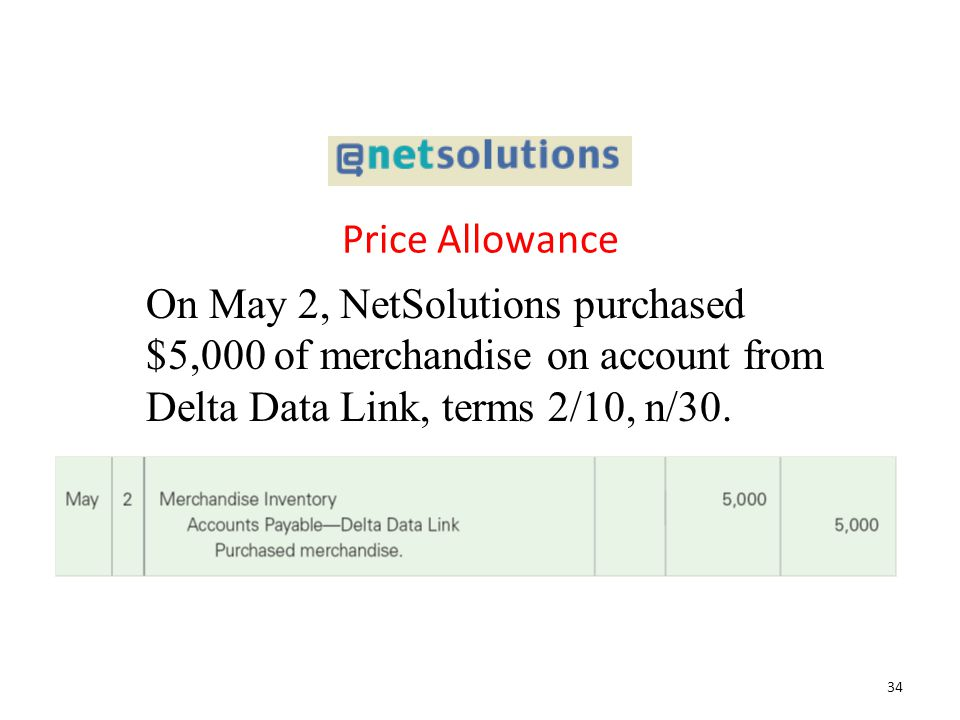 Price Allowance On May 2, NetSolutions purchased $5,000 of merchandise on account from Delta Data Link, terms 2/10, n/30.
