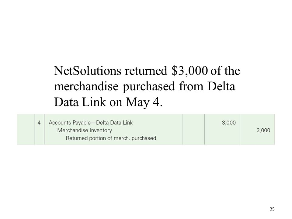 NetSolutions returned $3,000 of the merchandise purchased from Delta Data Link on May 4.