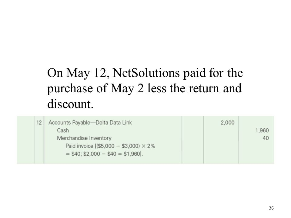 On May 12, NetSolutions paid for the purchase of May 2 less the return and discount.