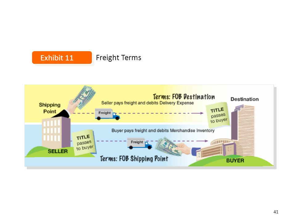 Exhibit 11 Freight Terms