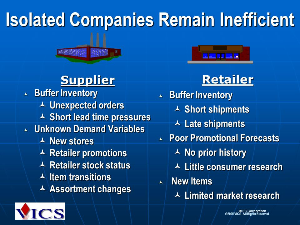 Isolated Companies Remain Inefficient