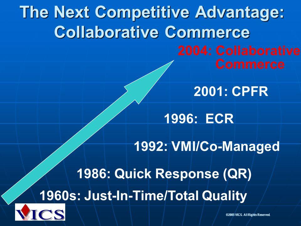 The Next Competitive Advantage: Collaborative Commerce