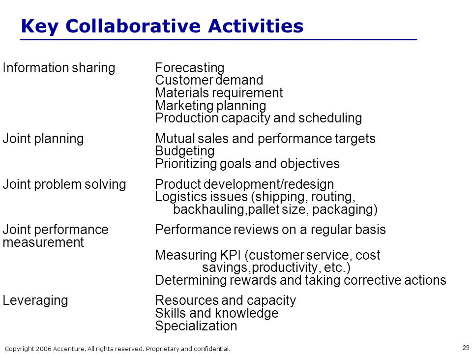 Key Collaborative Activities