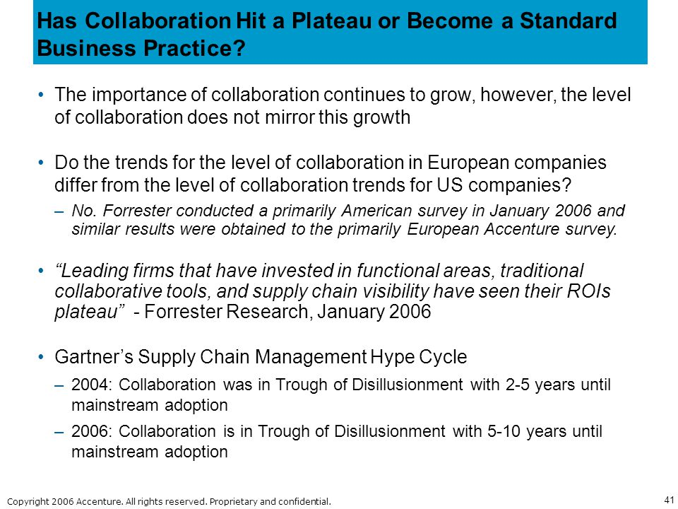 Has Collaboration Hit a Plateau or Become a Standard Business Practice