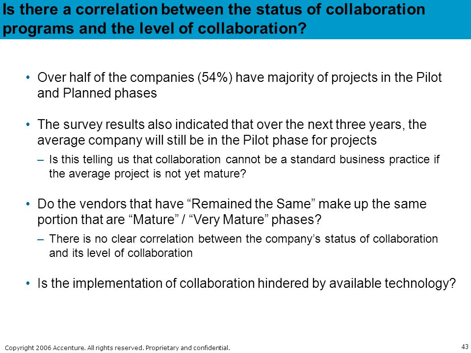 Is there a correlation between the status of collaboration programs and the level of collaboration