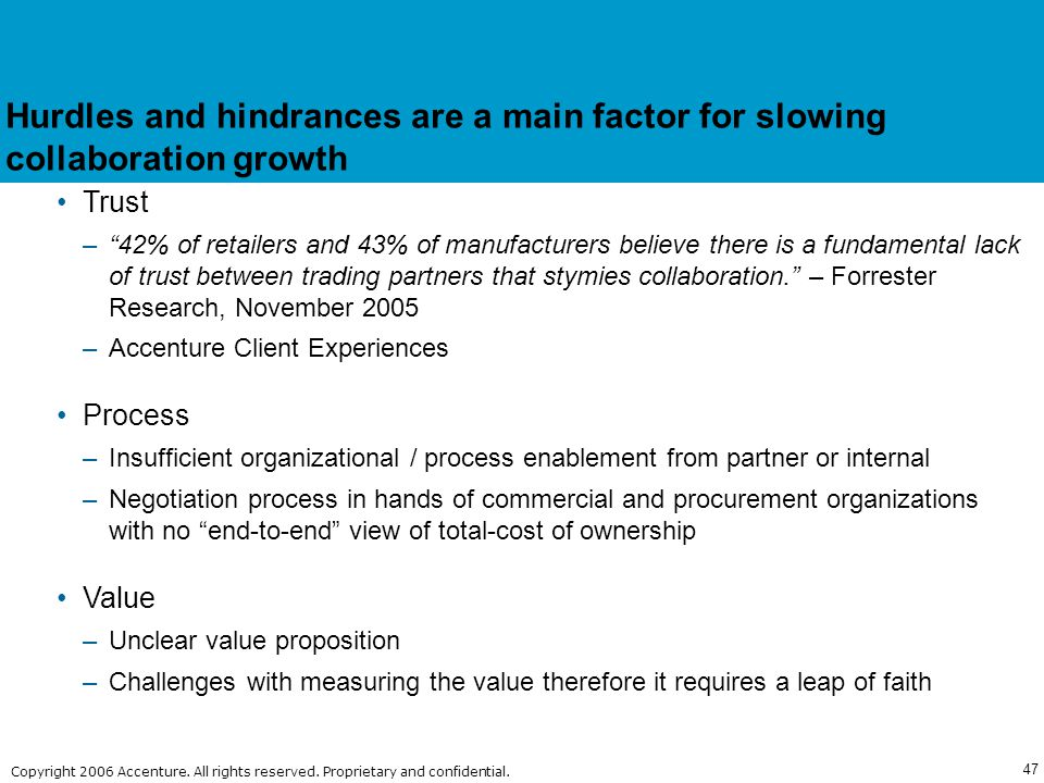 Hurdles and hindrances are a main factor for slowing collaboration growth