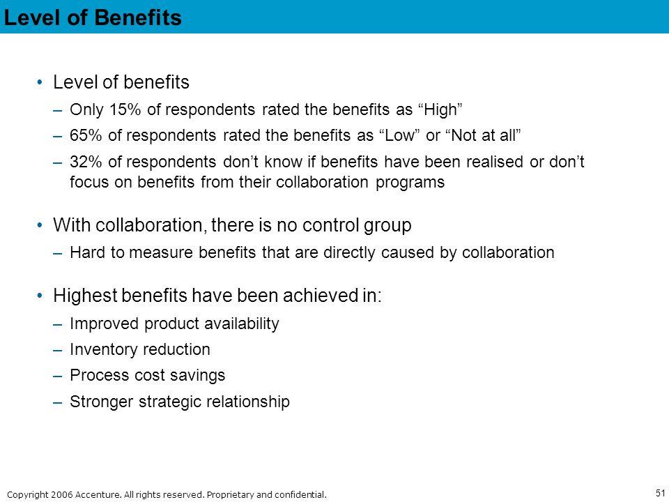 Level of Benefits Level of benefits