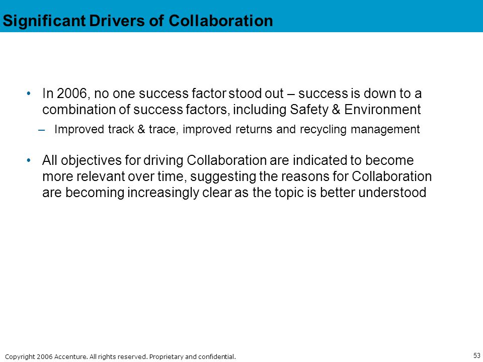 Significant Drivers of Collaboration