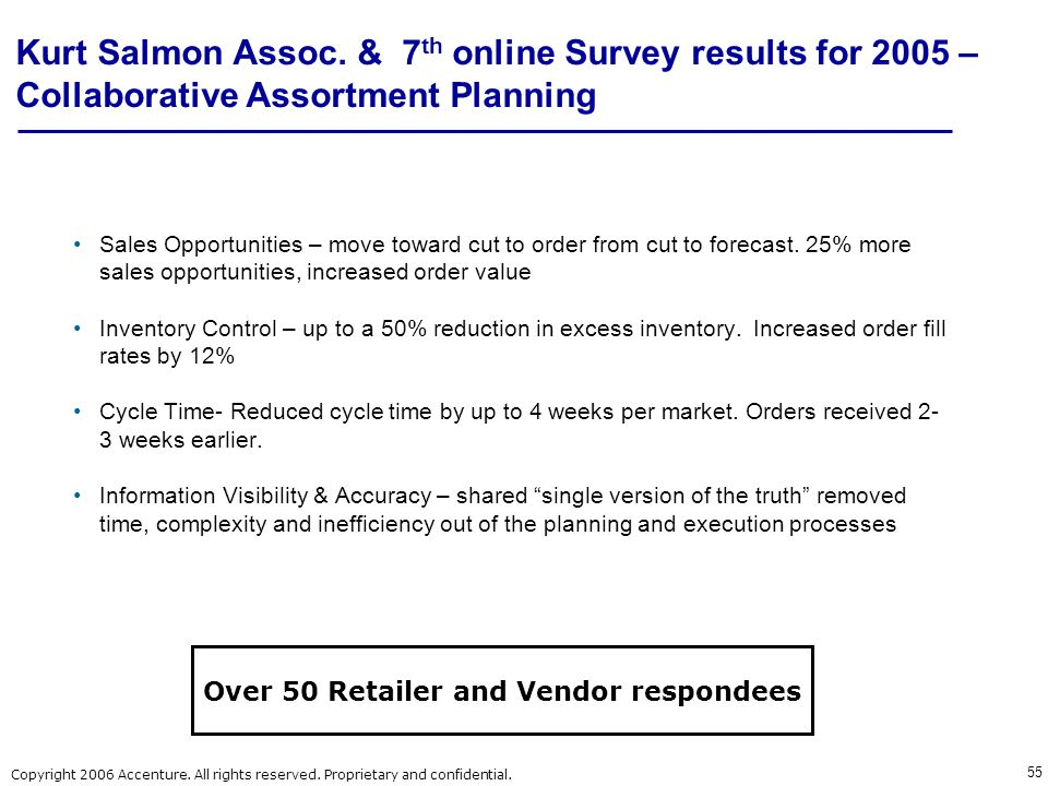 Kurt Salmon Assoc. & 7th online Survey results for 2005 – Collaborative Assortment Planning