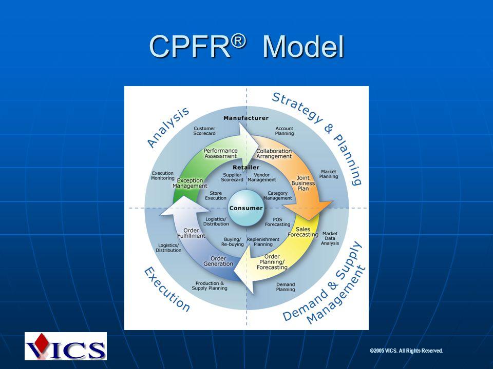 CPFR® Model