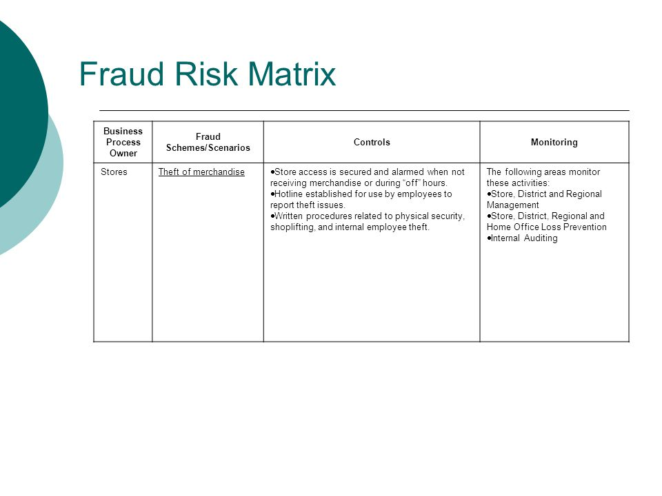 Business Process Owner Fraud Schemes/Scenarios