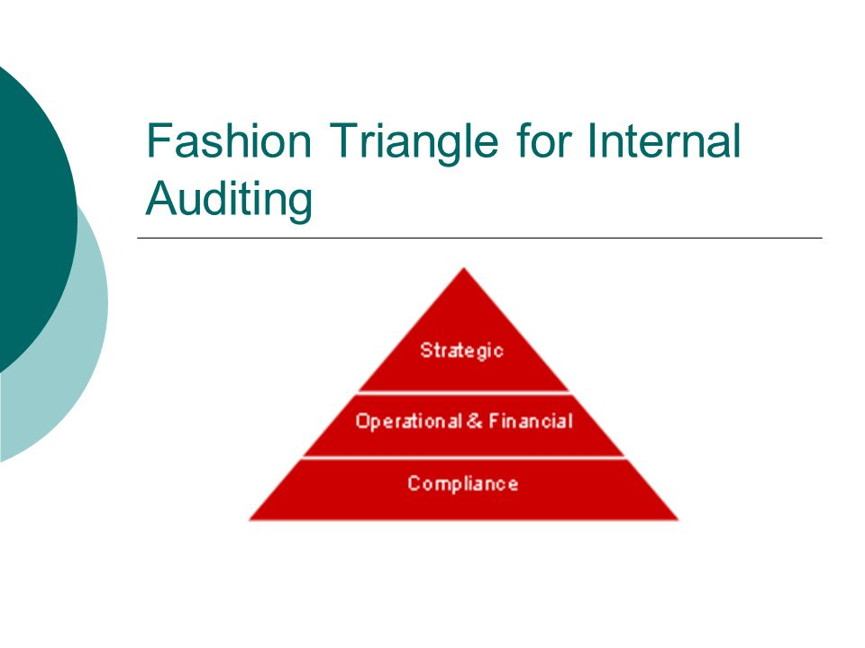 Fashion Triangle for Internal Auditing