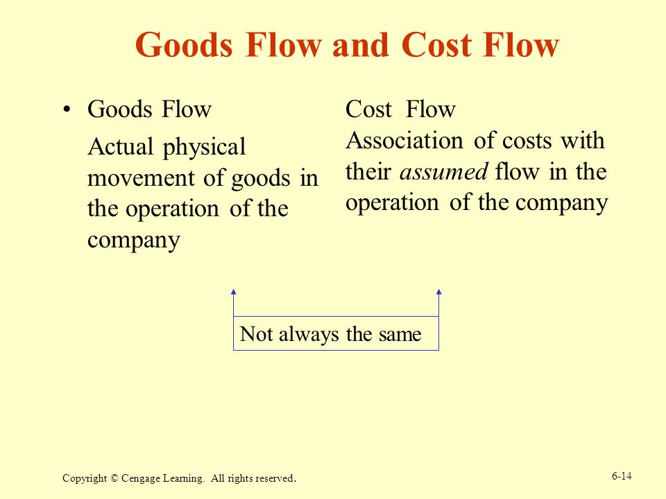 Goods Flow and Cost Flow