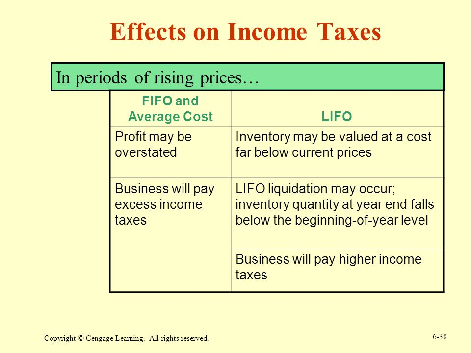Effects on Income Taxes