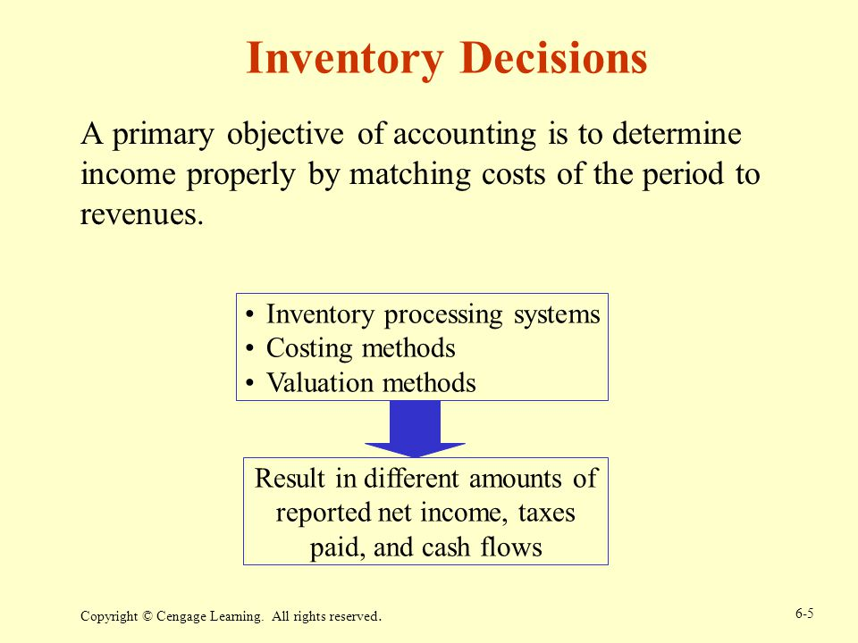 Inventory Decisions A primary objective of accounting is to determine income properly by matching costs of the period to revenues.