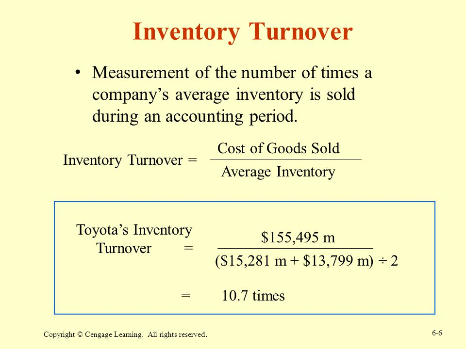 Inventory Turnover Measurement of the number of times a company's average inventory is sold during an accounting period.